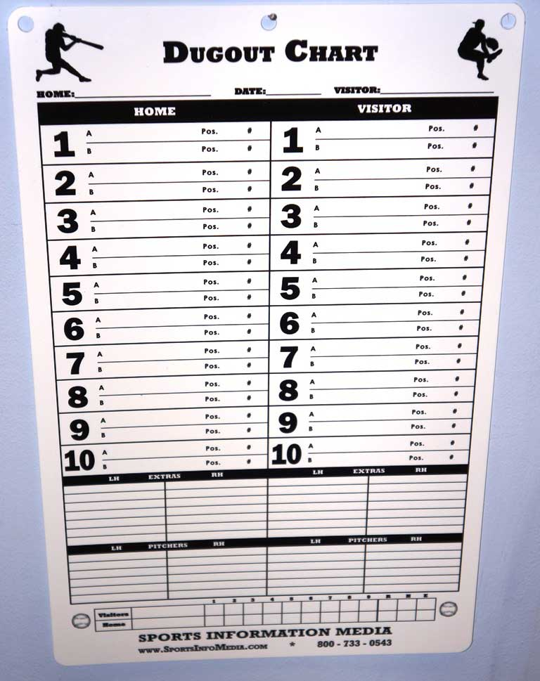 baseball pitching chart template - ballcharts baseball reusable dugout chart