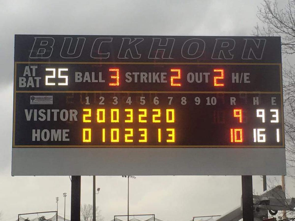 New BMS Scoreboard !!  (Read more)