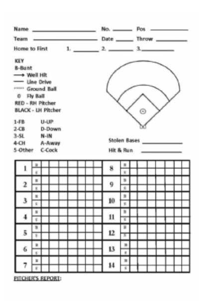 List Of Synonyms And Antonyms Of The Word Baseball Charts