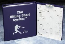 Charting System - Hitting